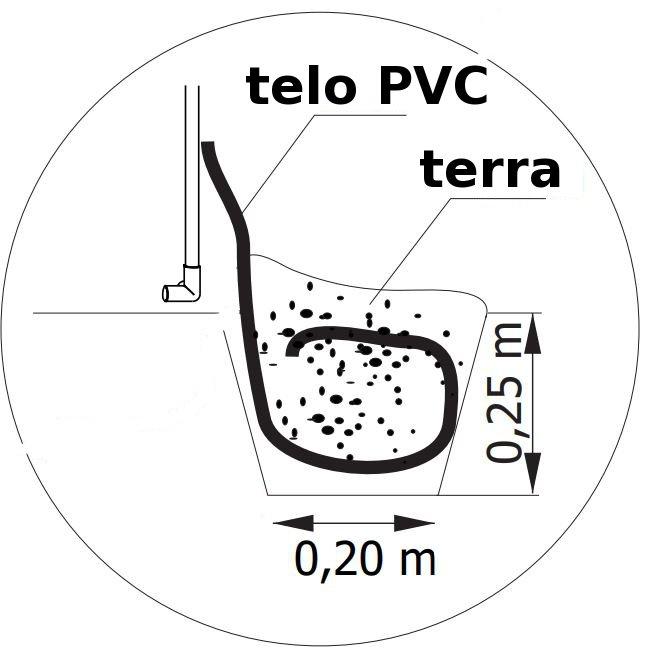 serra tunnel pvc